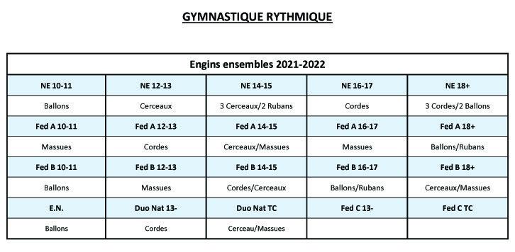 GR - Engins pour les Ensembles 2021-2022