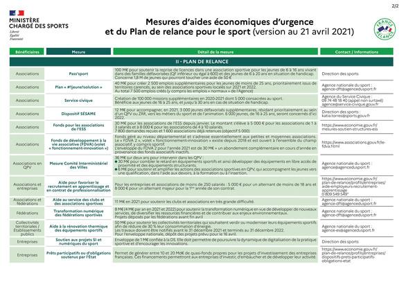 Covid - Mesures d'aides économiques d'urgence du 21 avril 2021