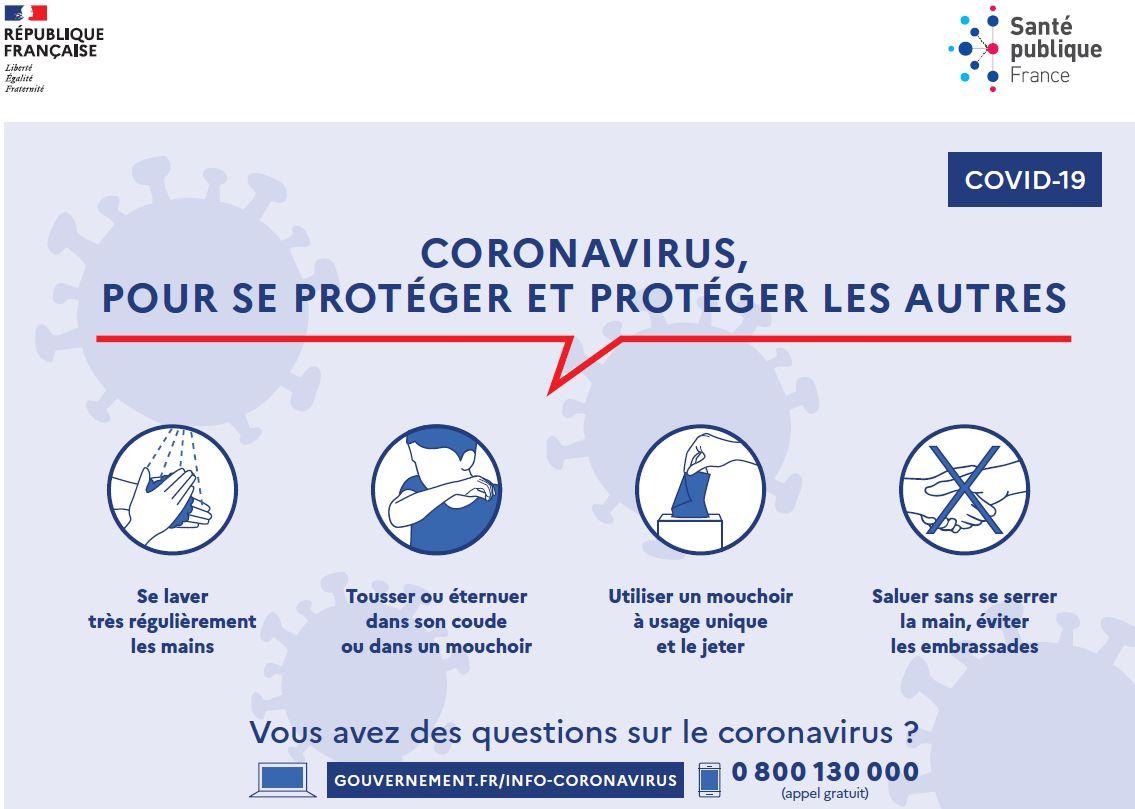 IMPORTANT COVID 19 - SUSPENSION DES ACTIVITÉS