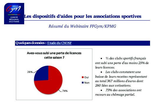 FFG - Dispositifs de soutien aux clubs